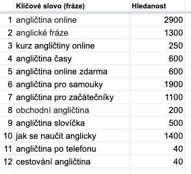 vysledek seo analyzy affiliate vyzva